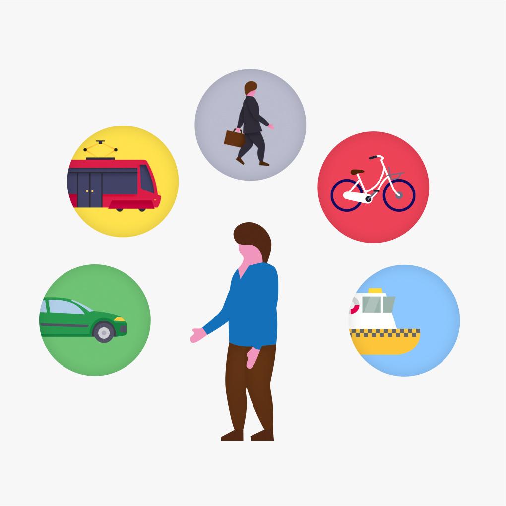 Mobilita a modalita dopravy